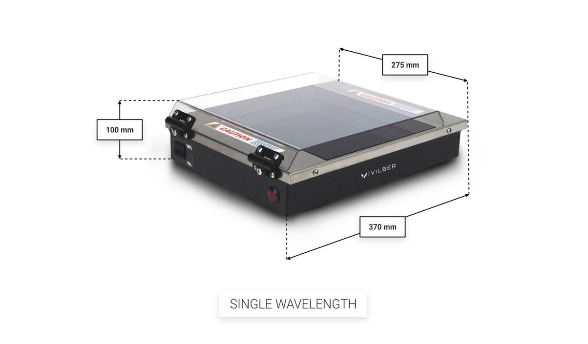 single-wavelength